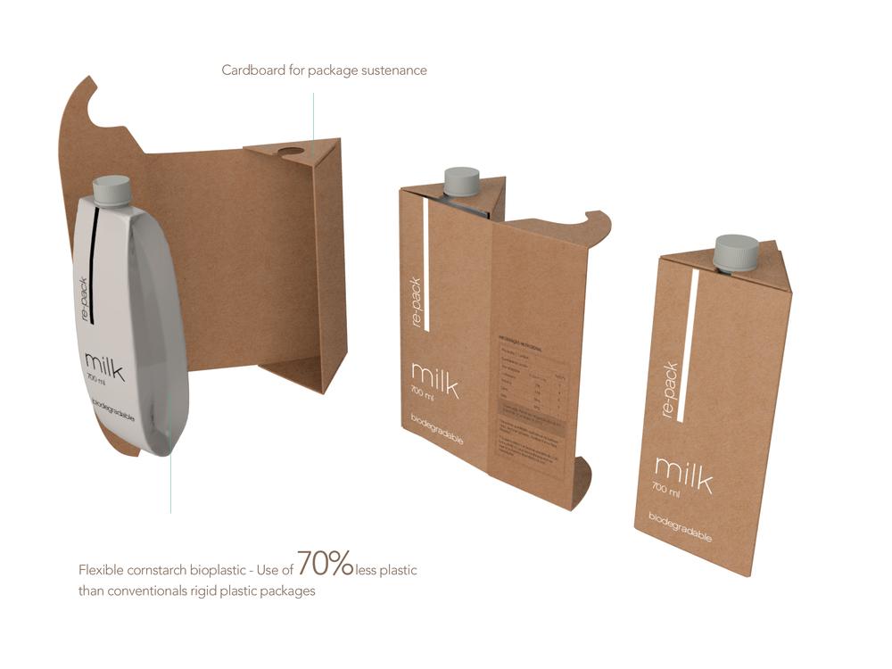 Next Generation Packaging Designs