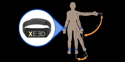 Xeed wearable