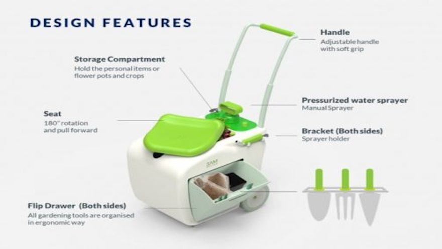 Uk student designs a gardening tool to help the elderly for Product design help