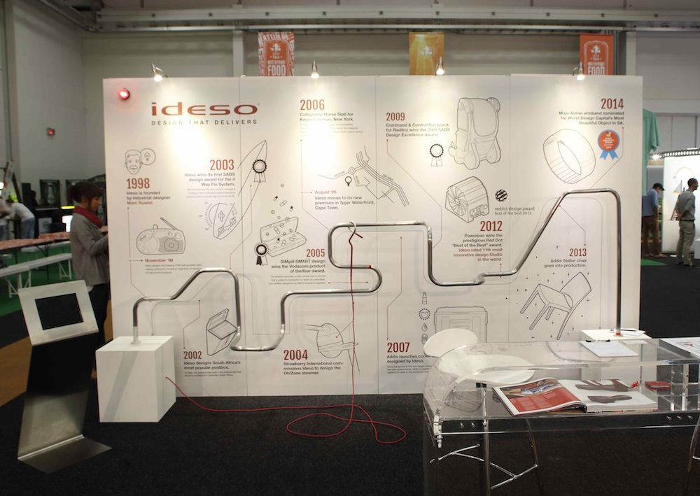 marc ruwiel on the most creative stand at design indaba