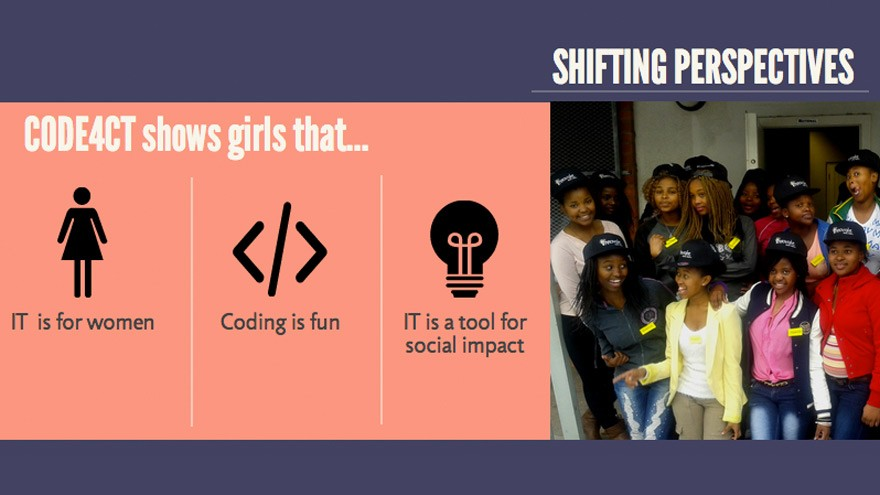Code4CT infographic