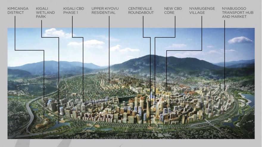 Kigali Conceptual Master Plan.