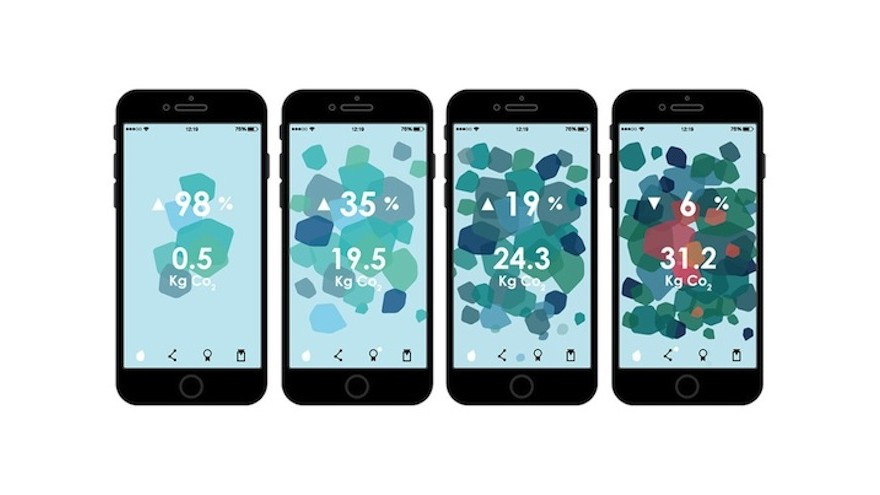 The Worldbeing wearbable and app, by Benjamin Hubert of Layer Design Studio, is a system that makes consumers more aware of their personal carbon footprint