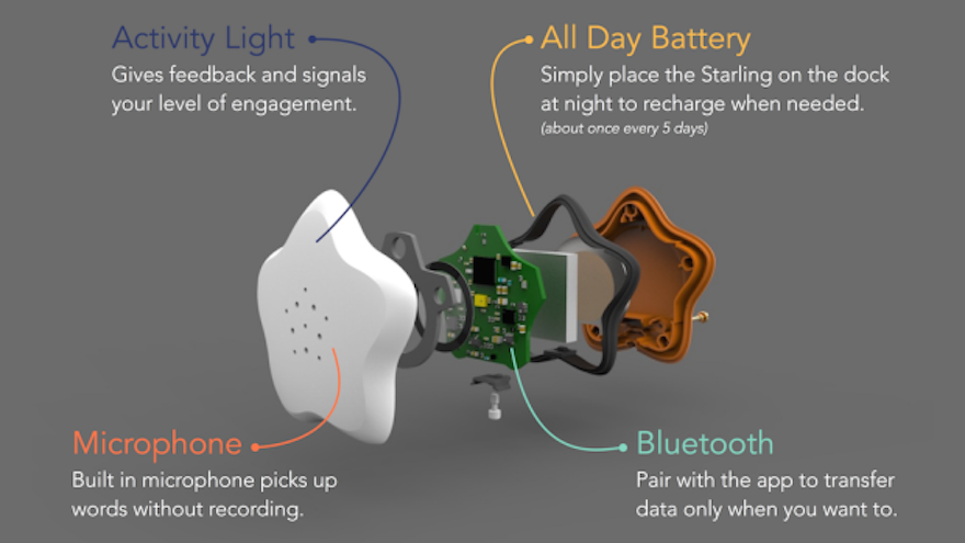 A smart-wearable for kids that can boost IQ.