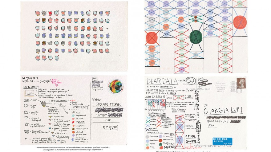 "Giorgia Lupi is an award-winning information designer, artist and the co-author of ""Dear Data"", a book that visualises the details of everyday life"
