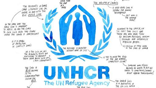 The annotated UNHCR Logo by Dutch artist Jan Rothuizen.