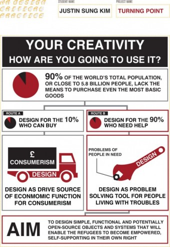 What can creativity do?