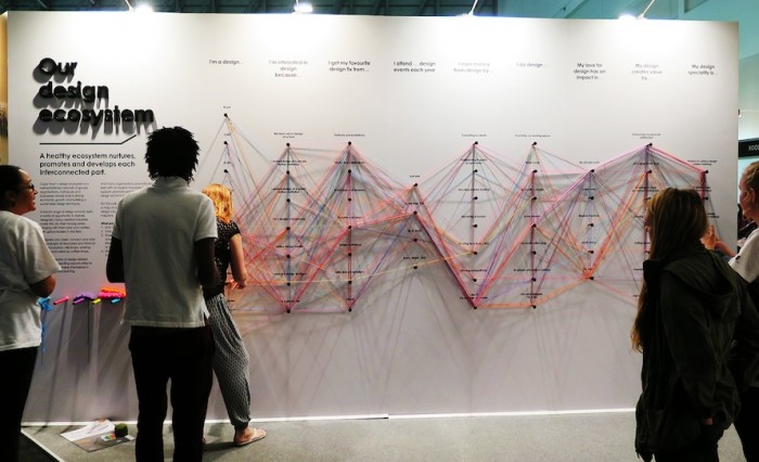 The Design Ecosystem installation Design Indaba Expo 2015