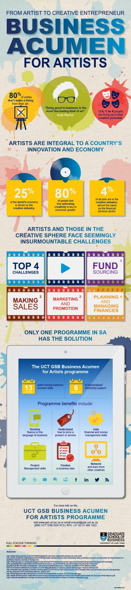 UCT Graduate School of Business competition