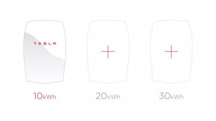 The Tesla Powerwall INDEX Design Awards 2015 winner