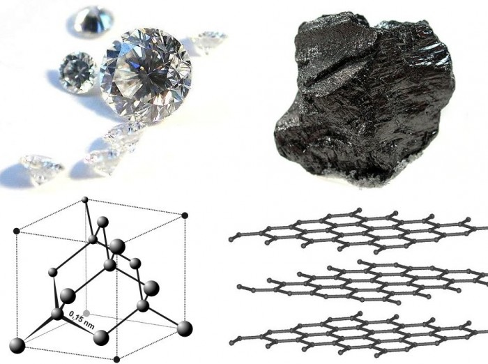 A new phase of carbon has been discovered.