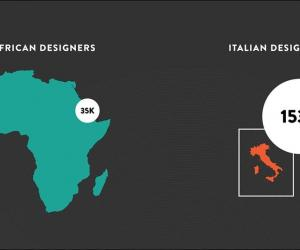 MASS Design Group announced their plans to build three African Design Centres in the next 10 years that will train the first generation of human-centred African designers