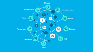 Simon Spurr helped create two online health platforms that allow better connection between the patient and the doctor and create secure, digital health records.