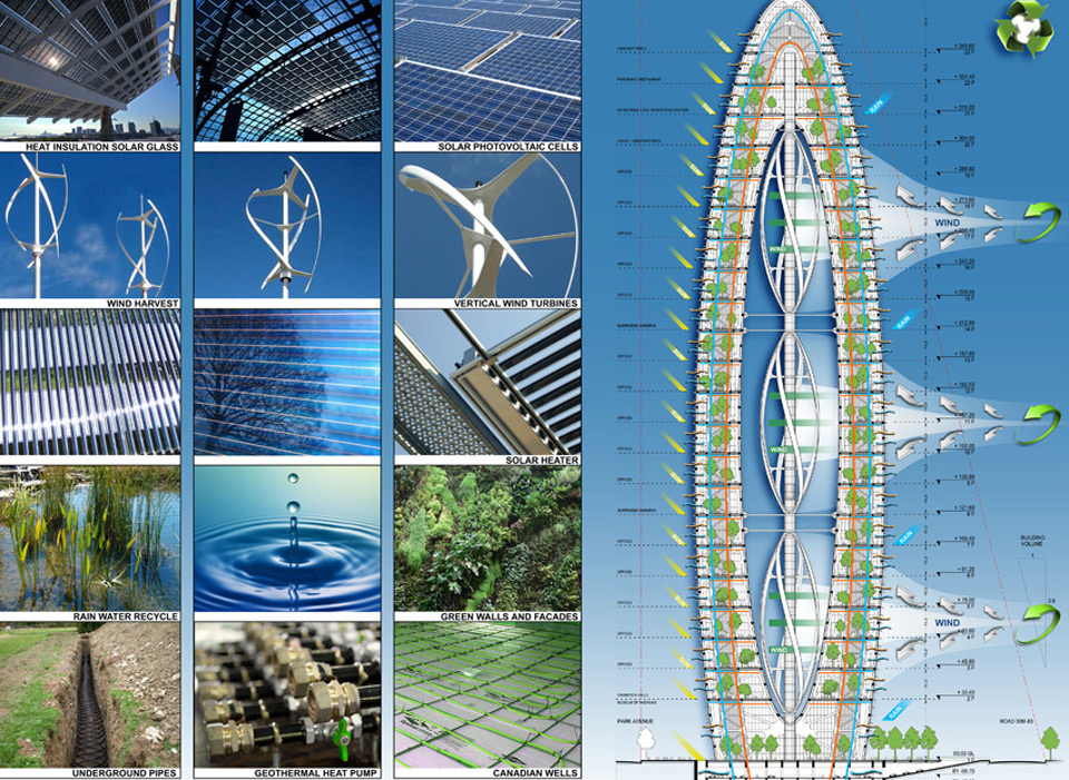 Sustainable Tower Design Indaba