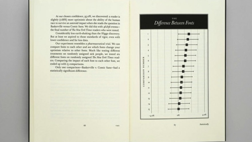 Pentagram Papers publication of Errol Morris's typography essay