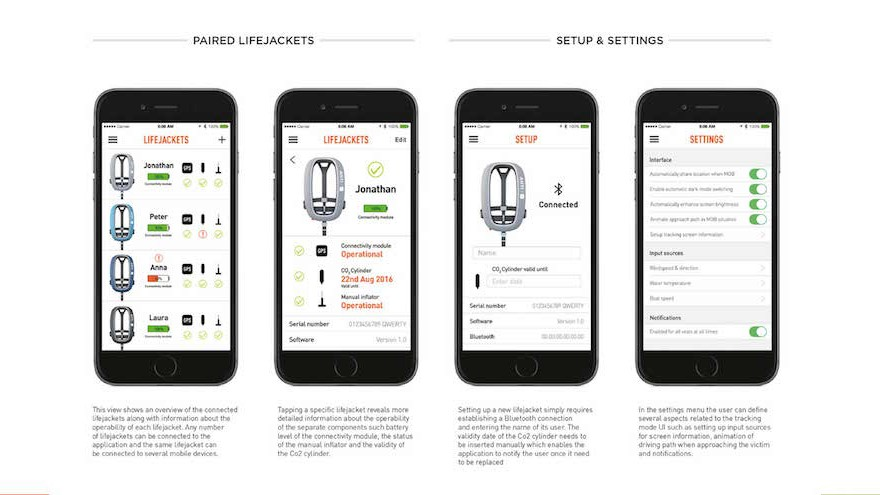 X1 Photos Mobile App >> Trackable Lifejacket Uses App Technology For Man Overboard