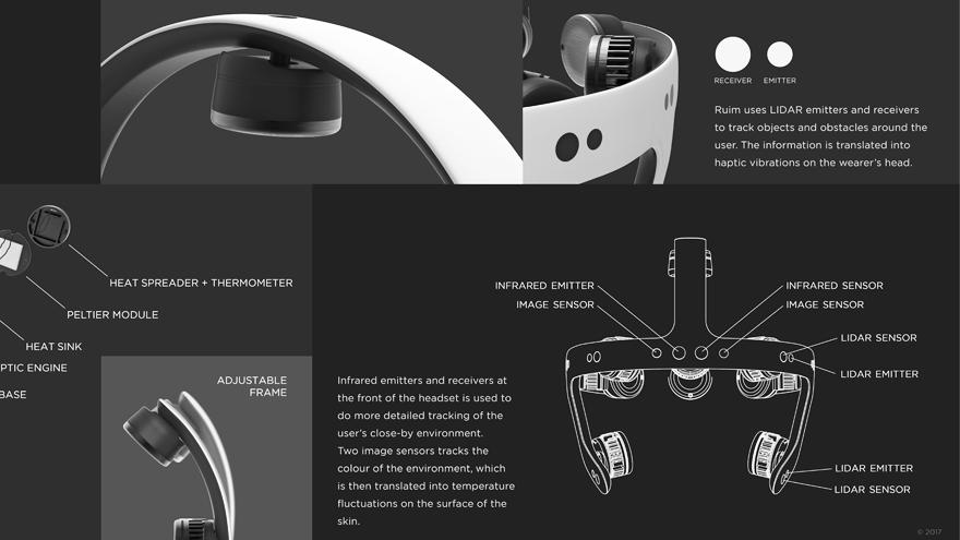 Gibbens VR project