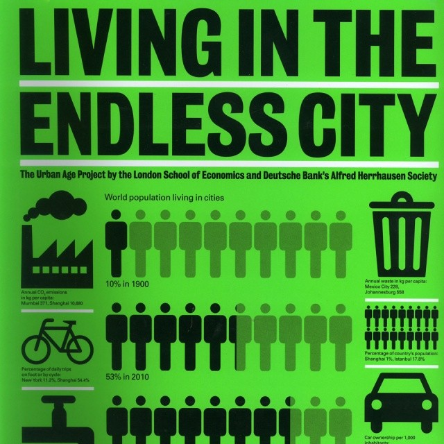 Living in the Endless City.