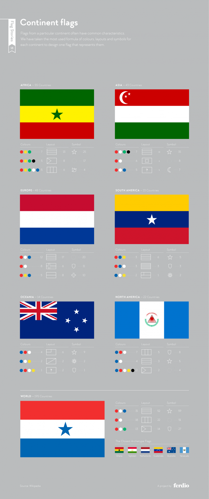 The hidden graphic design behind flags | Design Indaba