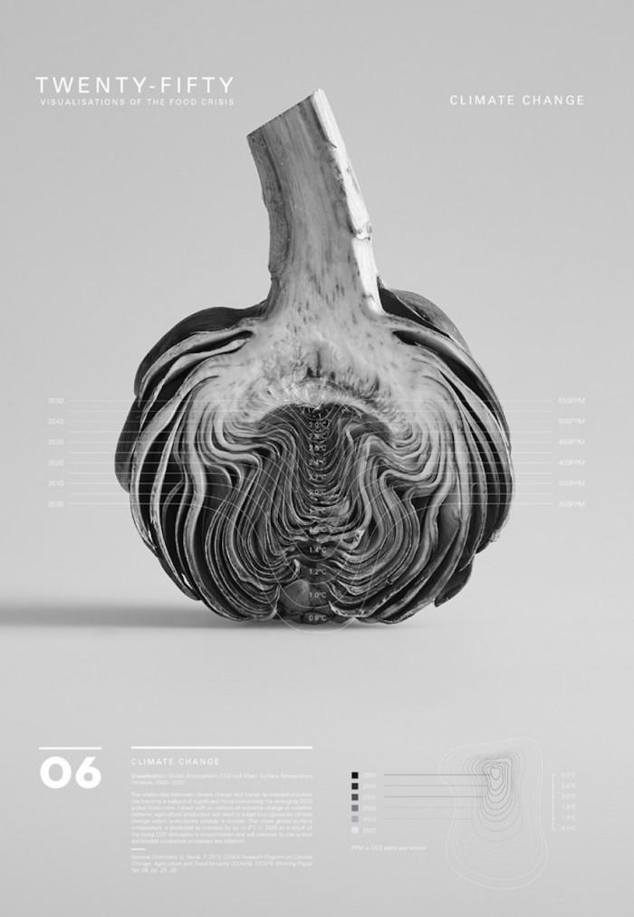 Twenty-Fifty: A visualisation of the world's food crisis. Image: Gemma Warriner