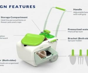 GreenCart Design Prototype Features